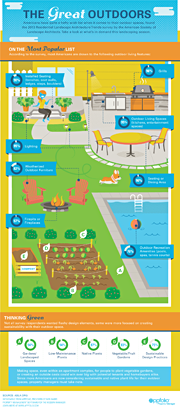 The Great Outdoors - Infographic