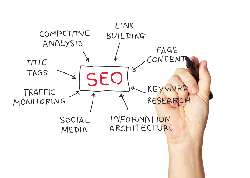 SEO 101 for Property Management Websites