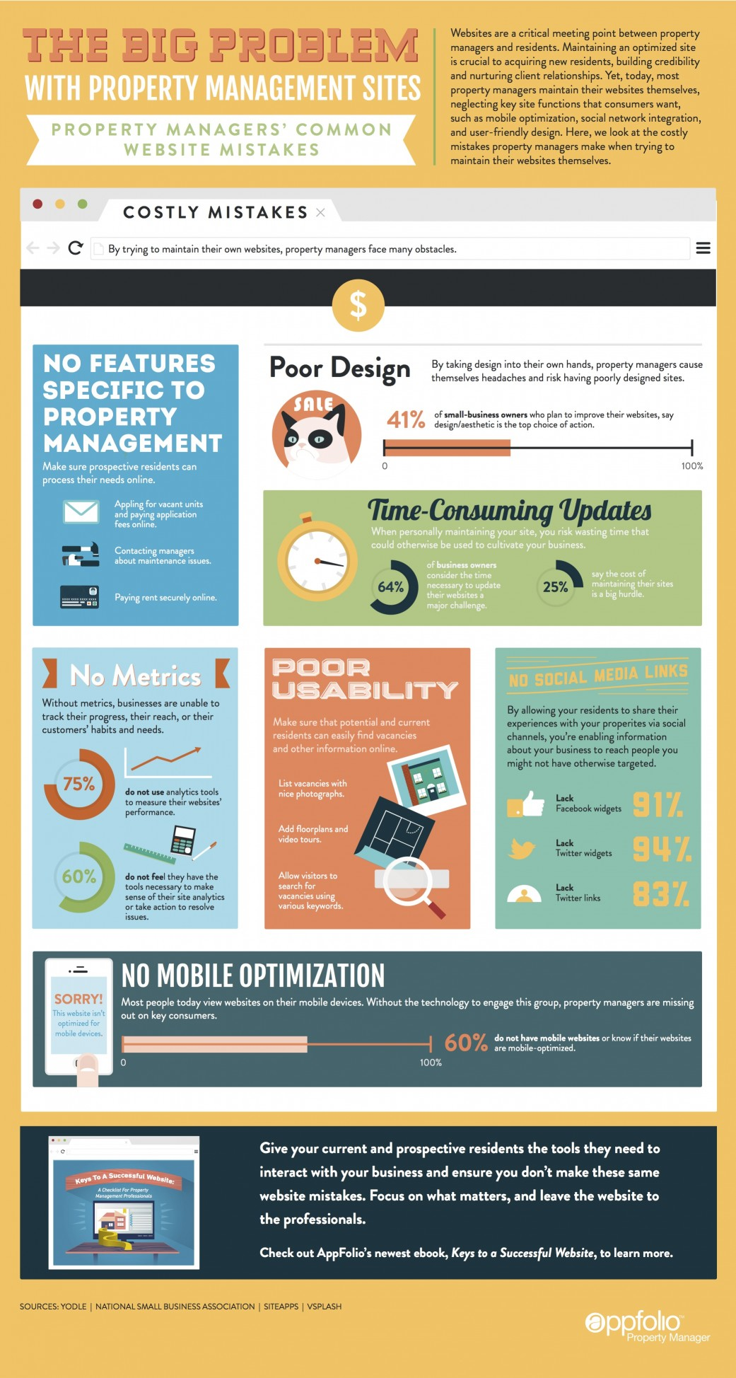 Property Management Website Mistakes - Infographic