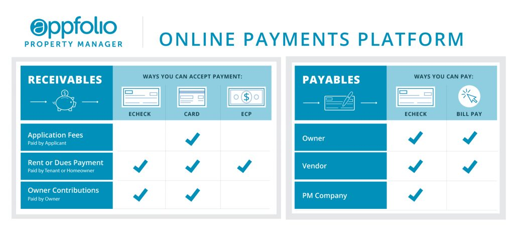 AppFolio Online Payments